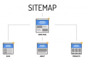 Web3MD.com index, an HTML sitemap